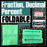 Fraction, Decimal, Percent Foldable Notes 4 Interactive Notebook
