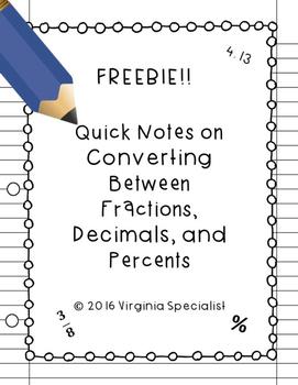 Fraction/Decimal/Percent Conversions--QUICK NOTES