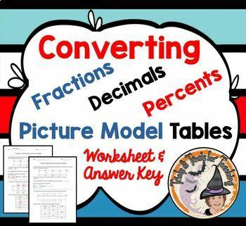 Fraction Decimal Percent Converting Model Practice FDP Conversions Answer KEY