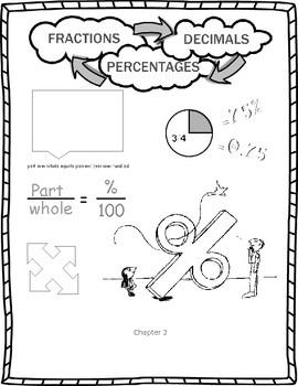 Fraction, Decimal, Percent Doodle