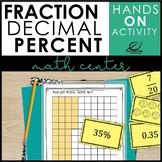Fraction Decimal Percent Math Station Activity