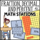 Converting Fractions Decimals and Percents Math Station Activity