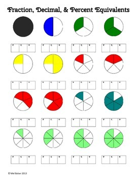 Fraction, Decimal, & Percent Equivalents