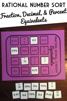 Fraction, Decimal, & Percent Equivalents Sort, Matching Game, 10 versions!