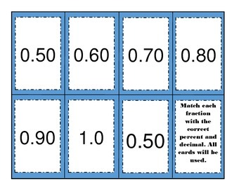 Fraction, Decimal, Percent Sort