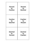 Fraction Decimal Percent Foldable