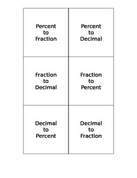 Fraction Decimal Percent Foldable