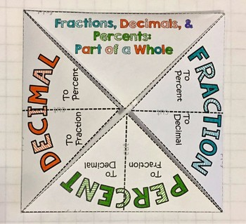 Fraction, Decimal, Percent Fold it Up