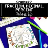 Converting Fractions, Decimals, and Percents Fold it Up