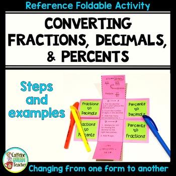 Fractions, Decimals & Percent Conversion Foldable