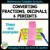 Converting Fractions, Decimals and Percents Foldable Reference