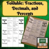 Fraction, Decimal, Percent - Foldable - Graphic Organizer