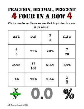 Fraction, Decimal, Percent 4 in a Row (small-group bingo)