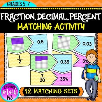 Fraction, Decimal, Percent, Hundred Grid Matching Activity