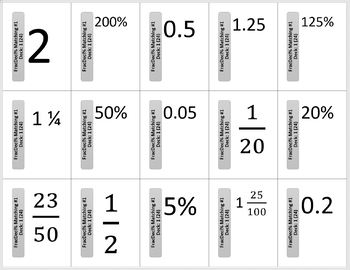 Fraction - Decimal - Percent Matching Card Decks