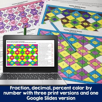 Fraction, Decimal, Percent Math Center Resources