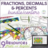 Fraction, Decimal, Percent Math Center Resources