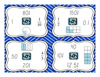 Fraction Decimal Percent Math Game