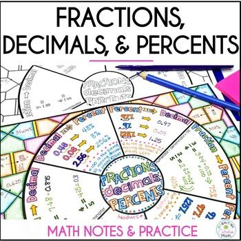 Fraction, Decimal, Percent Math Wheel