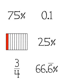 Fraction, Decimal, Percent, & Model Match-up