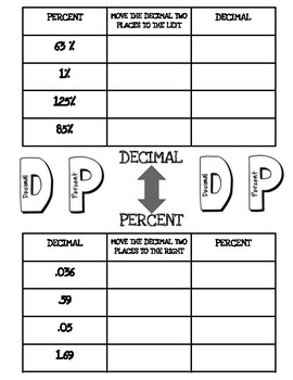 Fraction Decimal Percent Notes