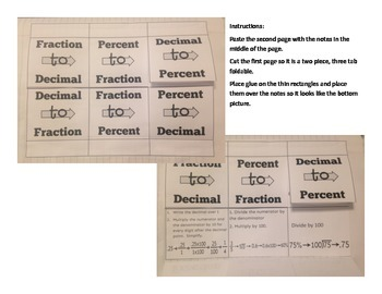 Fraction, Decimal, Percent Notes--Interactive Notebook
