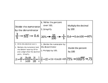 Fraction, Decimal, Percent Notes--Interactive Notebook