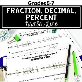 Fraction, Decimal, Percent Number Line