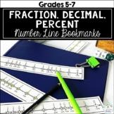 Fraction, Decimal, Percent Number Line Bookmarks