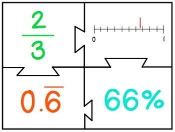 Fraction, Decimal, Percent & Number Line Puzzles
