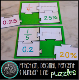 Fraction, Decimal, Percent & Number Line Puzzles