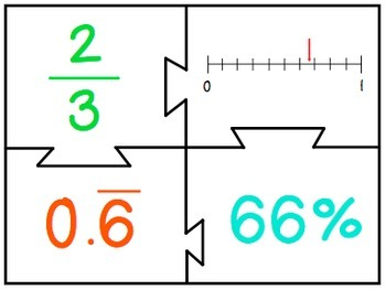 Fraction decimal percent number line puzzles by mrs ds classroom fraction decimal percent number line puzzles ccuart Choice Image