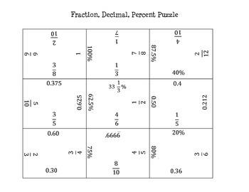 Fraction, Decimal, Percent Puzzle