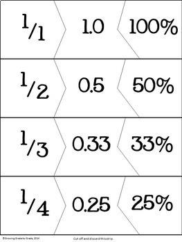 Fractions Decimals Percents Puzzles