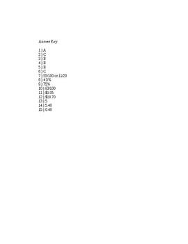 Fraction, Decimal & Percent Quiz