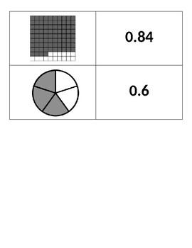Fraction, Decimal, Percent Representation Matching Cards
