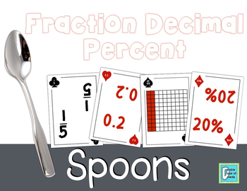 Fraction Decimal Percent SPOONS Game