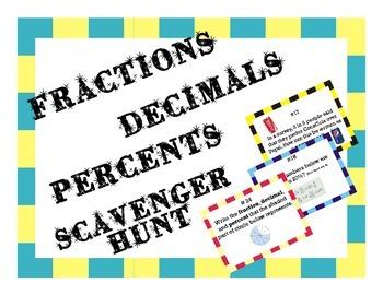 Fraction Decimal Percent Scavenger Hunt (Common Core Aligned)