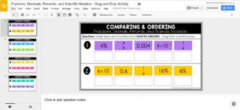 Fraction, Decimal, Percent, Scientific Notation Activity - DIGITAL VERSION