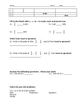 Fraction, Decimal, Percent: Study Guide, Test and Reflection