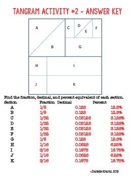 Fraction, Decimal, Percent Tangram Activities