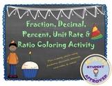 Fraction, Decimal, Percent, Unit Rate & Ratio Party Coloring Activity