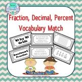 Fraction, Decimal, Percent Vocabulary Sort