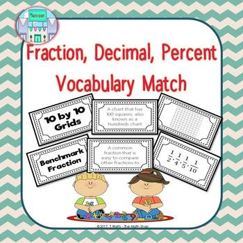 Fraction, Decimal, Percent Vocabulary Sort