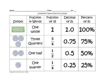Fraction, Decimal & Percent with Money - Card Sort