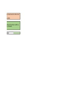 Fraction Decimal Percent practice Halves Quarters
