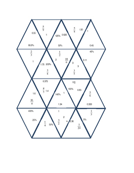 Fraction Decimal Percent triangle Puzzle