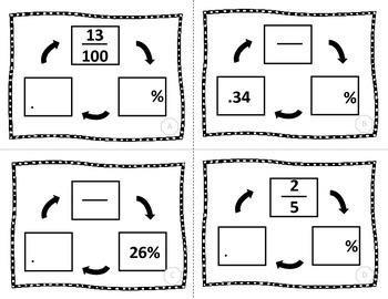 Fraction, Decimal, Percentage Task Cards