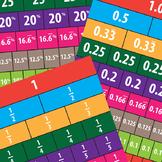 Fraction, Decimal, Percentage Tiles