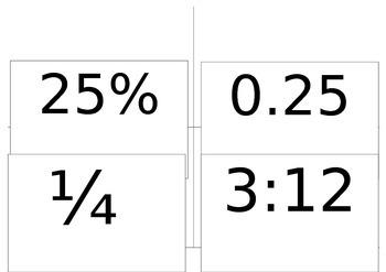 Fraction, Decimal, Percentage and Model Flash Cards
